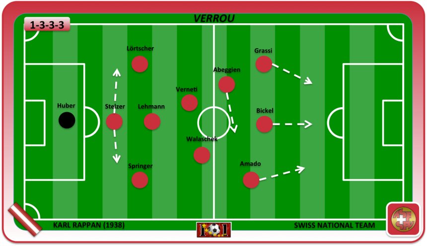 https://lifeisfootball22.files.wordpress.com/2012/12/verrou-1938.png?w=860