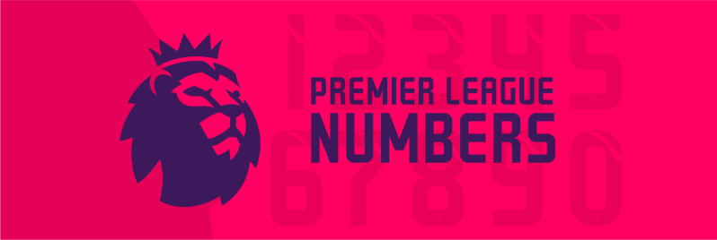 premier_league_xG