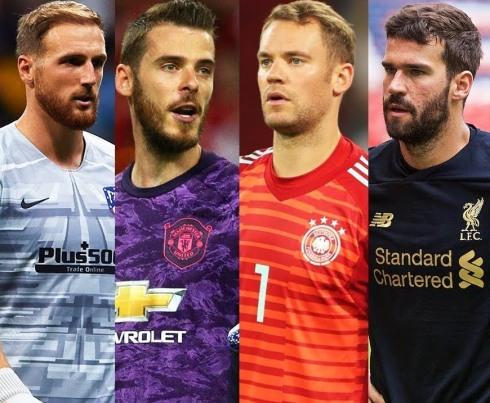 best_goalkeeper_analytics